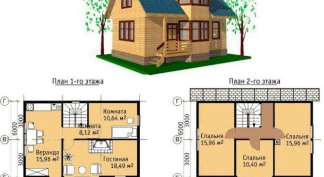 Важность наличия планов дома и гаража